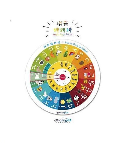 Magic Pinyin Wheel
